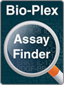 Bio-Plex Assay Finder