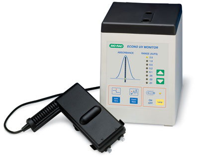 Econo UV Monitor (Model EM-1)