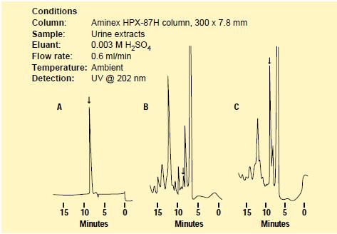 aminex hplc columns life science research bio rad