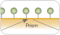 ProteOn LCP Sensor Chip